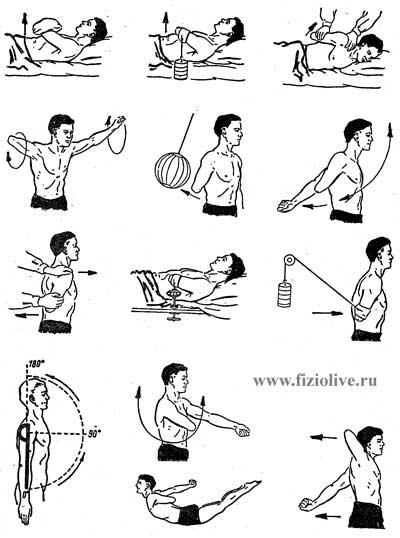 therapeutic gymnastics with amputation