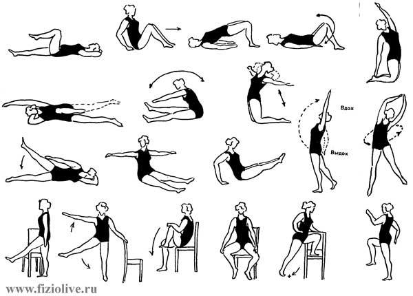 An approximate complex of therapeutic exercises for hemorrhoids