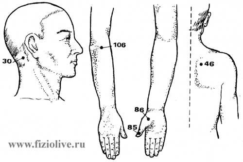 Точки для воздействия при ангине